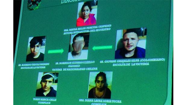 Cuatro acusados del secuestro a chileno son encarcelados