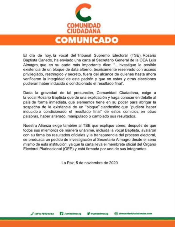 Comunidad Ciudadana exige a la vocal del TSE explicar al país su observación al padrón electoral