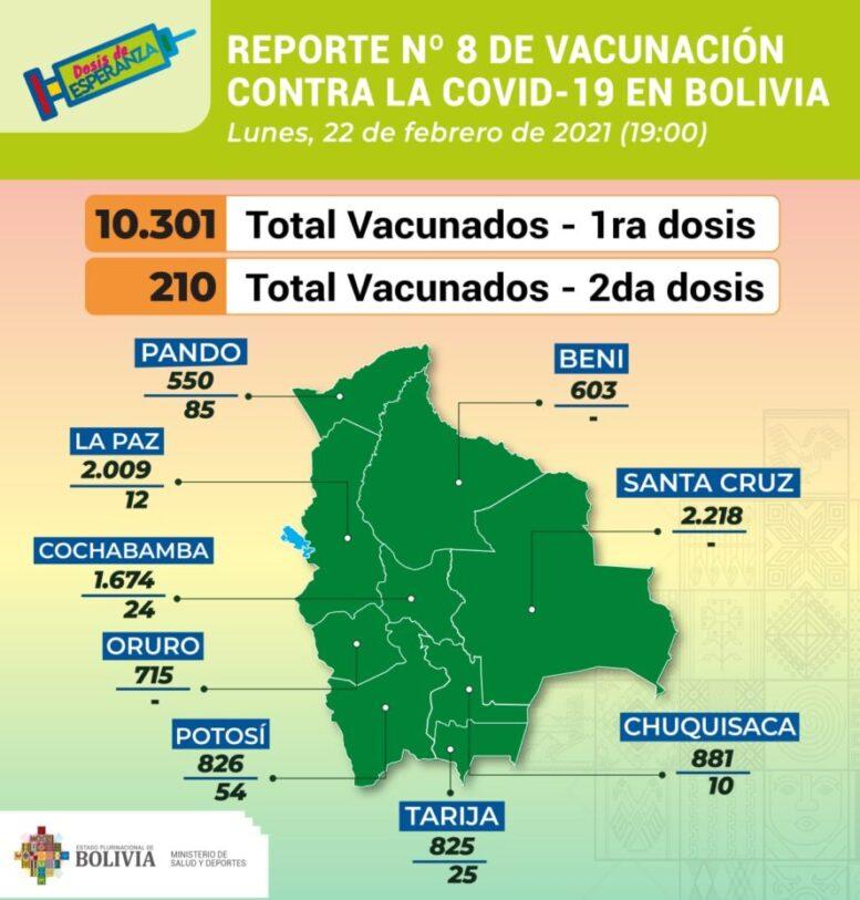 Son 210 profesionales en salud que recibieron la segunda dosis de la vacuna contra el COVID-19